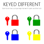 Keyed DIFFERENT - Each lock has a unique key that won